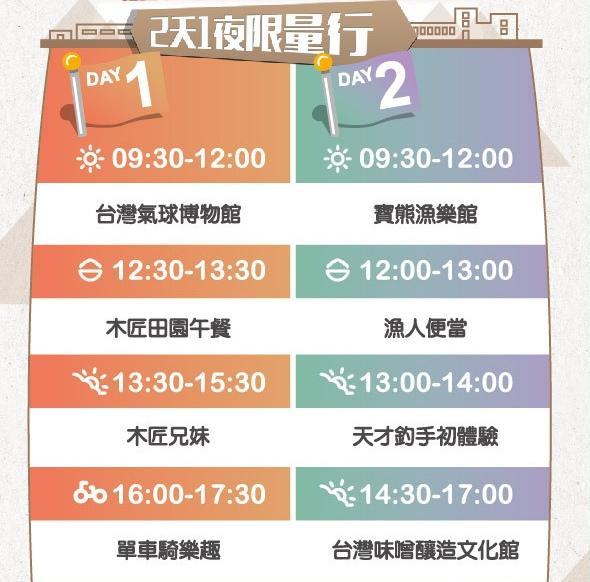 台中寶熊漁樂觀光工廠01.jpg
